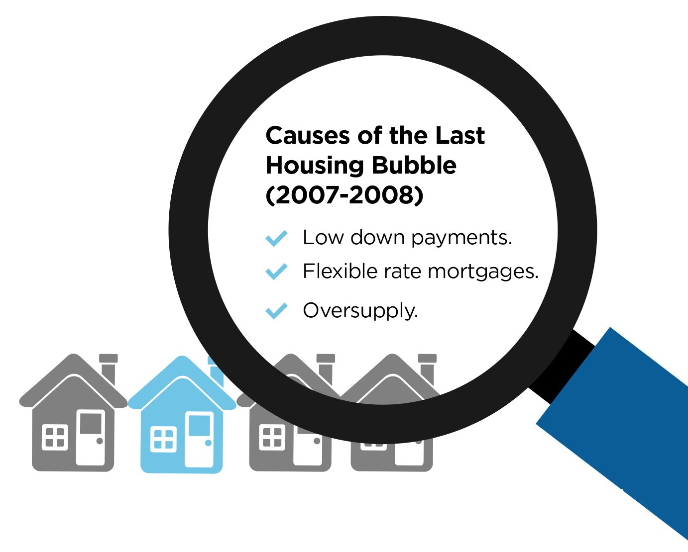 causes of last housing bubble